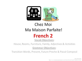 House, Rooms, Furniture Vocab Project for French 2 Students: Rubric Included