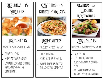 House of Ing - Gerunds Review Menu