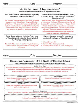 House of Representatives Interactive Note-taking Activities
