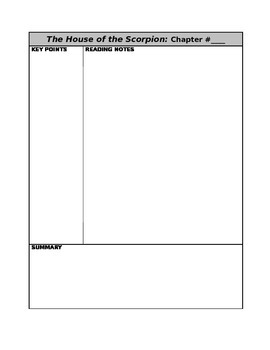 The House of the Scorpion: Cornell Notes Template