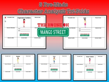 house on mango street character analysis