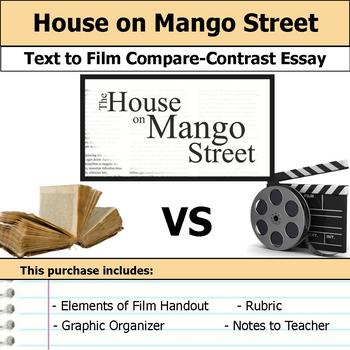 House on Mango Street - Text to Film Essay Bundle
