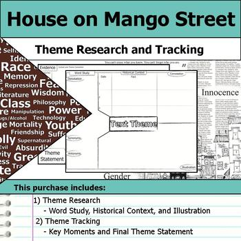 House on Mango Street - Theme Tracking Notes Etymology & Context Research