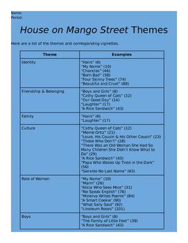 Theme mini tool kit | grades 3-5 | study guide, poster, graphic.