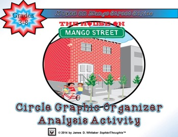 House on Mango Street by Sandra Cisneros Circle Graphic Organizer Activity
