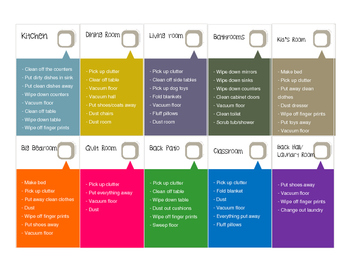 Household Chore Cards