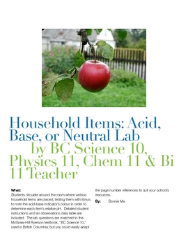 Household Items: Acid, Base, or Neutral Lab