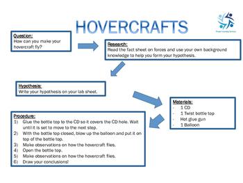 Hovercraft Lab
