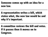 How A Bill Becomes A Law Activity