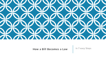 How A Bill Becomes A Law PowerPoint