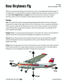 How Airplanes Fly Lesson Plan