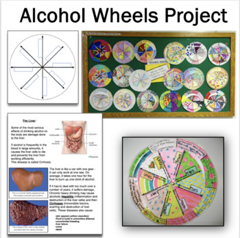 Health Lesson: How Alcohol Affects the Body Art Activity