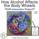 Art Activity: How Alcohol Affects the Body Wheel Project
