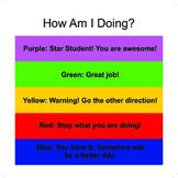 How Am I Doing? Behavior Management Poster