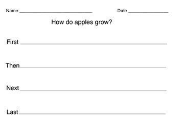 How Apples Grow Sequencing Activity