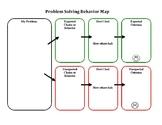 Problem Solving Behavior Mapping Organizers Bundle