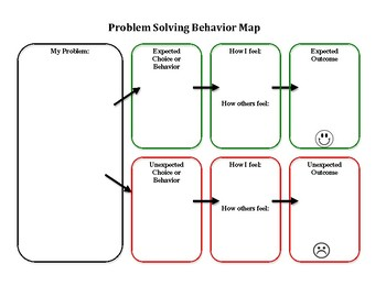 Problem Solving Behavior Mapping Organizers Bundle | TpT