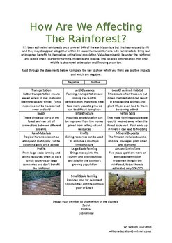 How Are We Affecting The Rainforest? (Urcuc Gas Project)