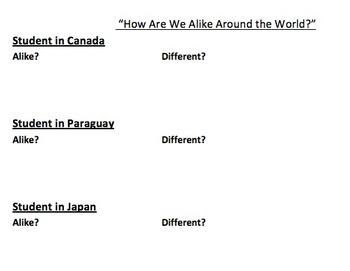 How Are We Alike Around the World?