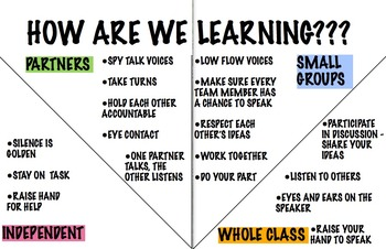 How Are We Learning Chart