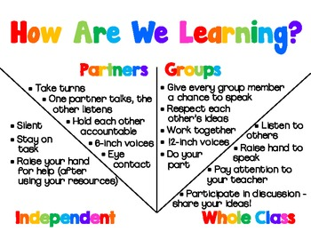 How Are We Learning Classroom Sign with arrows