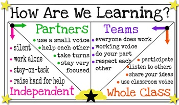 How Are We Learning Poster - 10 x 17