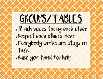 How Are We Working? Independent, Partner, Groups, Whole Class