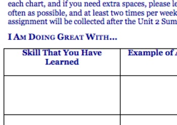 """""""How Are You Doing?!"""" Student Self-Assessment"""