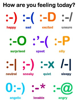How Are You Feeling Today? Emoticon Poster