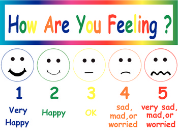 how to know what emotion you are feeling