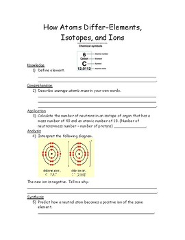 How Atoms Differ, Elements, Isotopes, and Ions