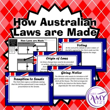 How Australian Laws are Made Presentation