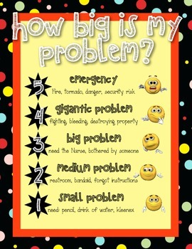 How BIG is my Problem!