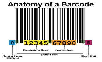 How Barcodes Work - Real World Math