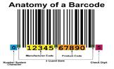 How Barcodes Work - Real World Math