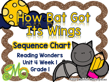 How Bat Got Its Wings - Unit 4 Week 1 - Grade 1 - Reading Wonders