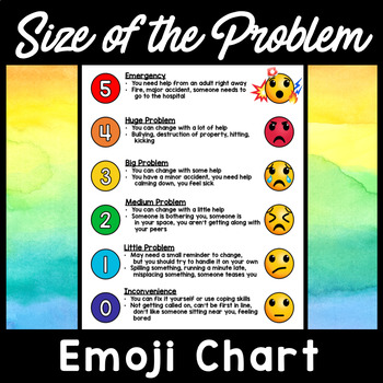 Size of the Problem with Emojis