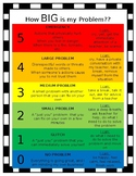 How Big is My Problem Poster (Editable)