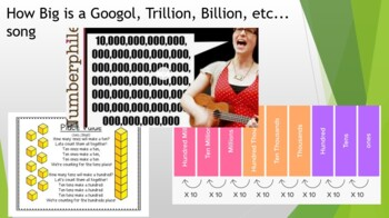 How Big is a Million, billion and trillion song/poem activity