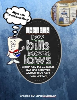 How Bills Become Laws Lapbook