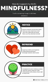 How Can I Support My Child's Mindfulness: Poster / Handout