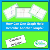Calculus - How Can One Graph Help Describe Another Graph?