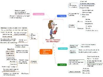 How Can Teachers Use Mind Maps?