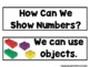 How Can We Show Numbers?  Bulletin Board Statements  {Ladybug Learning Projects}