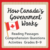 Canadian Government Introduction (Grades 8-9)
