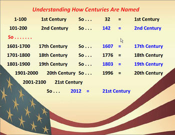 How Centuries Are Named
