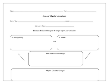 How Character's Change Graphic Organizer