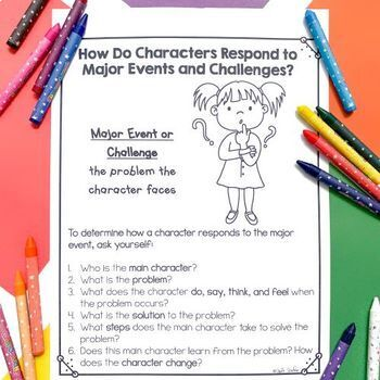 How Characters Respond to Major Events and Challenges- 2nd Grade RL.2.3