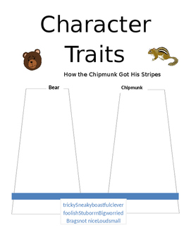 How Chipmunk Got His Stripes- Character Traits