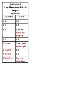 How Chipmunk Got His Stripes- Comprehension & Vocabulary Test (Journeys)